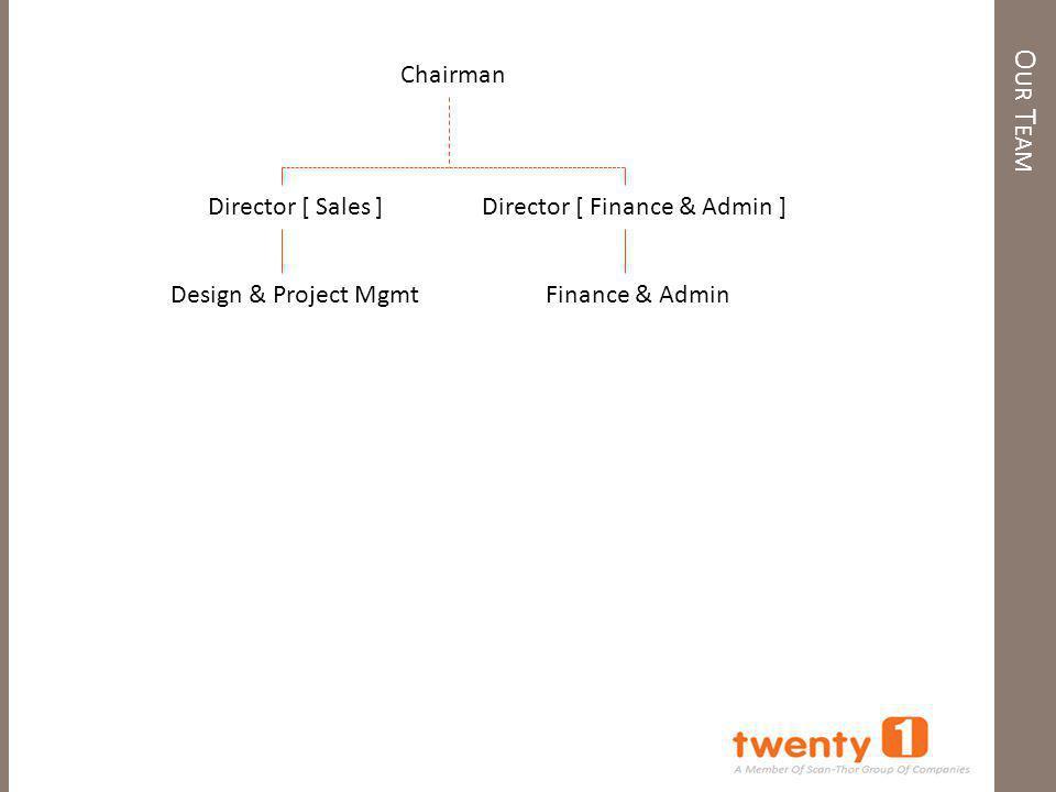 Director [ Finance & Admin ]